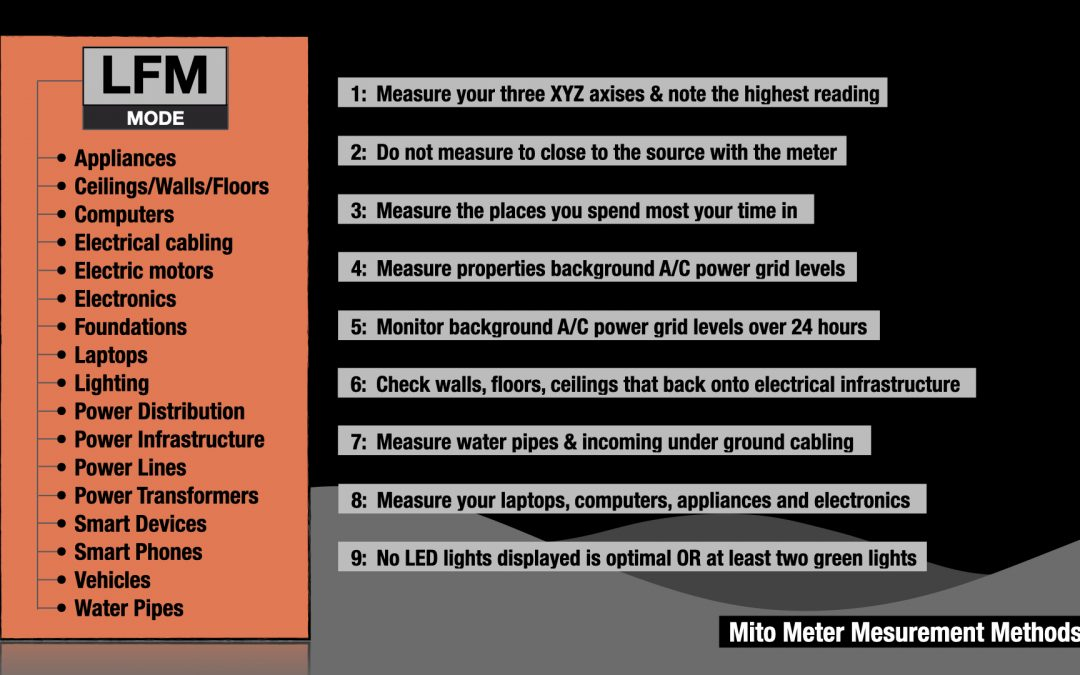 Mito Meter LFM  Measurement Guide